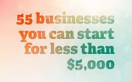 Small Business Ideas 3 Widescreen Wallpaper